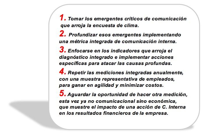 5-pasos-detalle
