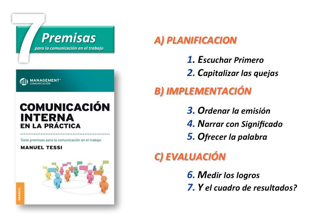 7-premisas